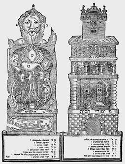 Vergleichende Darstellung der Anatomie des menschlichen Körpers und der Architektur eines mehrstöckigen Hauses. Aus: Ma´ase Tuvja, Jeßnitz 1721 (Bibliothek des Simon-Dubnow-Instituts Leipzig)
