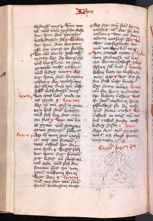 Monumenta Germaniae Historica. Fontes iuris Germanici antiqui, Nova series (Fontes iuris N.S.)